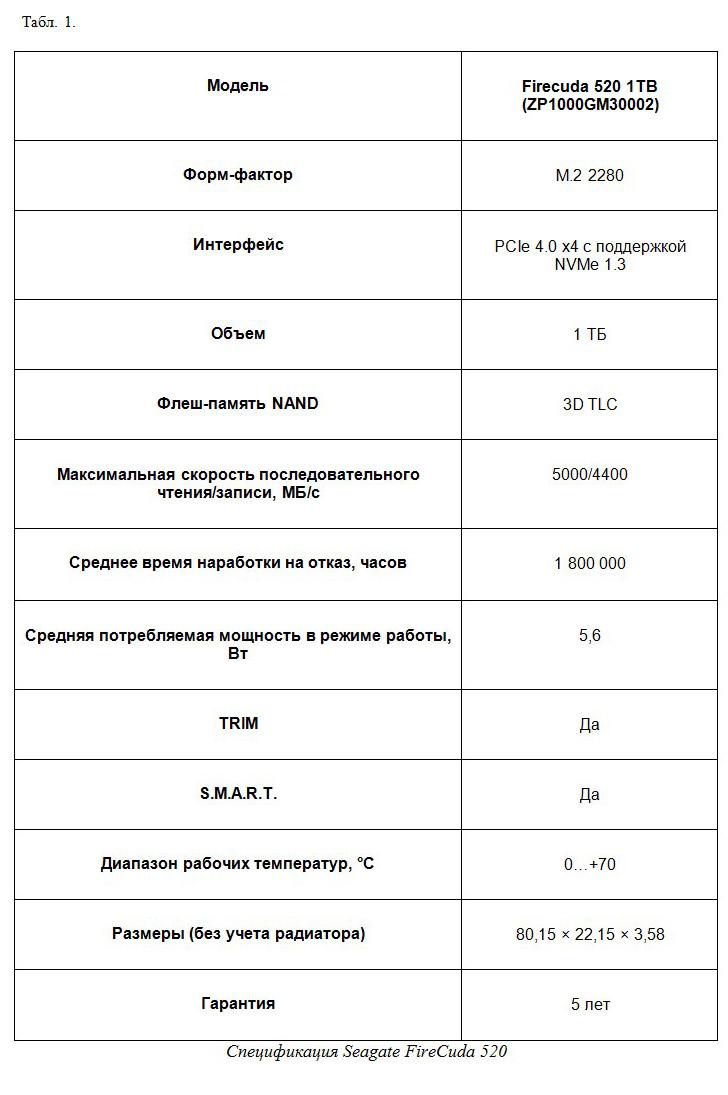 Спецификация Seagate FireCuda 520 (ZP2000GM30002)
