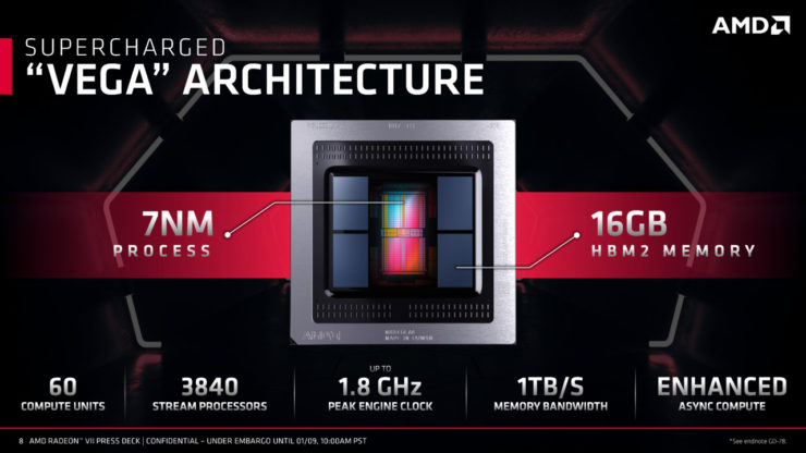 AMD-Radeon-Vega-VII-GPU-Official-Presentation