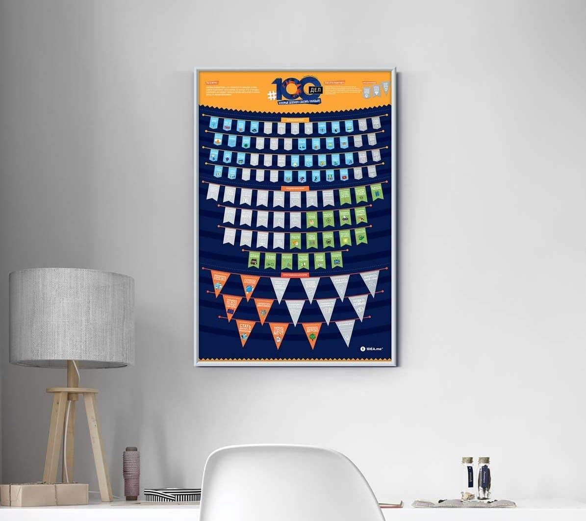 Скретч-постер # 100ДЕЛ