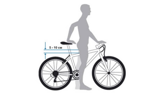 вибір розміру велосипеда